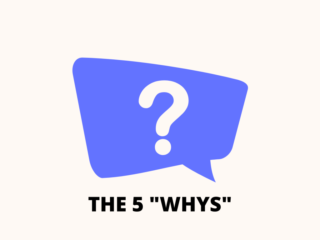 The 5 Whys Process (and why optionality is overrated)
