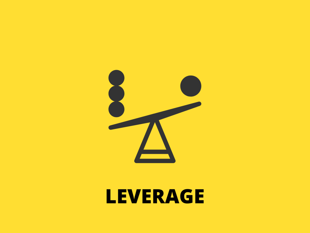 Leverage: The difference between linear and exponential growth