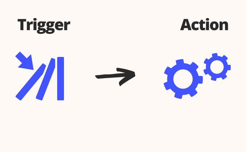 Trigger Notion API